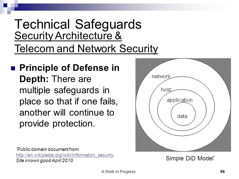 96A Work in Progress Technical Safeguards Principle of Defense in Depth: There are multiple safeguards in place so that if one fails, another will con
