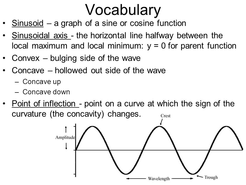 Vocabulary Sinusoid – a graph of a sine or cosine function Sinusoidal axis - the horizontal line halfway between the local maximum and local minimum: y = 0 for parent function Convex – bulging side of the wave Concave – hollowed out side of the wave –Concave up –Concave down Point of inflection - point on a curve at which the sign of the curvature (the concavity) changes.