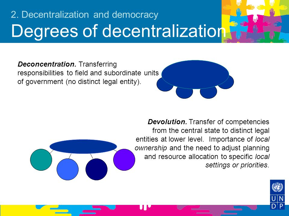 2. Decentralization and democracy Degrees of decentralization Deconcentration. Transferring responsibilities to field and subordinate units of governm