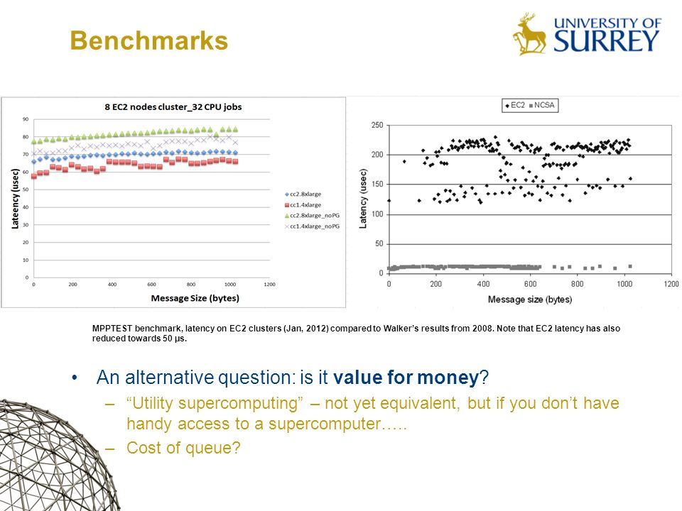 Benchmarks An alternative question: is it value for money.