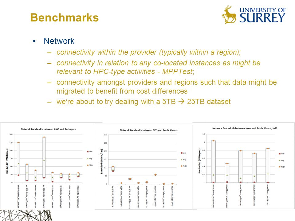 Benchmarks Network –connectivity within the provider (typically within a region); –connectivity in relation to any co-located instances as might be relevant to HPC-type activities - MPPTest; –connectivity amongst providers and regions such that data might be migrated to benefit from cost differences –we're about to try dealing with a 5TB  25TB dataset