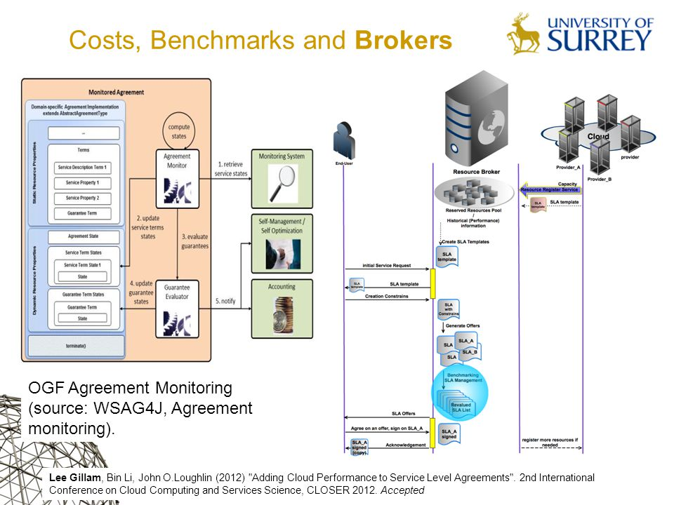 Costs, Benchmarks and Brokers OGF Agreement Monitoring (source: WSAG4J, Agreement monitoring).