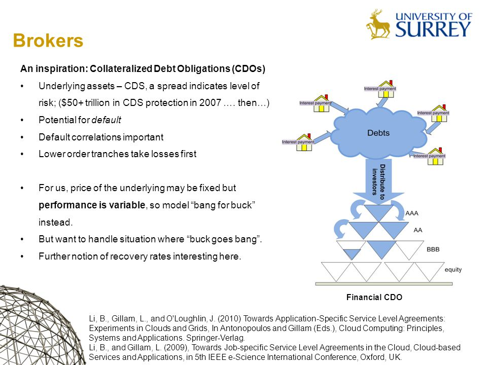 Financial CDO Brokers An inspiration: Collateralized Debt Obligations (CDOs) Underlying assets – CDS, a spread indicates level of risk; ($50+ trillion in CDS protection in 2007 ….