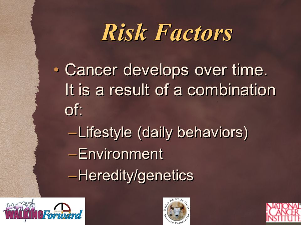 Risk Factors Cancer develops over time. It is a result of a combination of: –Lifestyle (daily behaviors) –Environment –Heredity/genetics Cancer develo