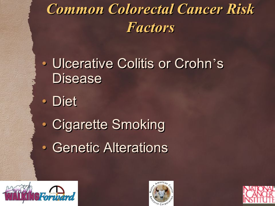Common Colorectal Cancer Risk Factors Ulcerative Colitis or Crohn ' s Disease Diet Cigarette Smoking Genetic Alterations