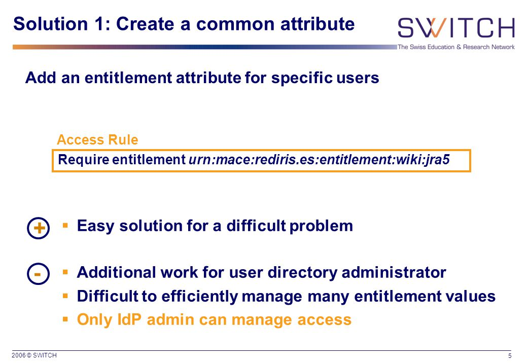 2006 © SWITCH 6 Solution 2.a: Use uniqueIDs or email 1.Get unique IDs or AAI email addresses of users.