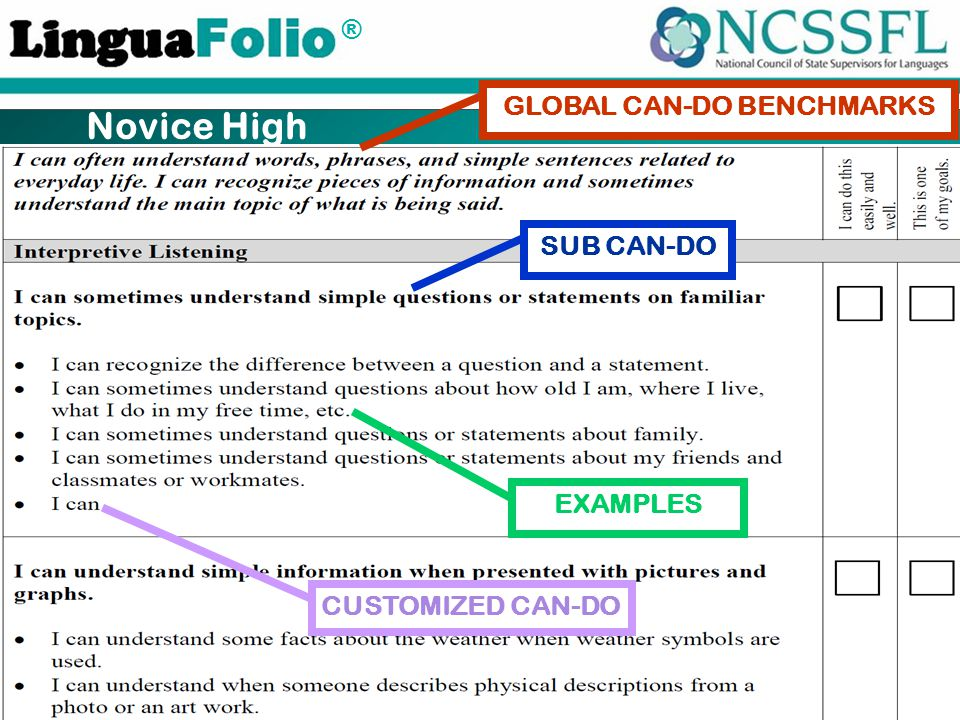 ® Novice High GLOBAL CAN-DO BENCHMARKS SUB CAN-DO EXAMPLES CUSTOMIZED CAN-DO
