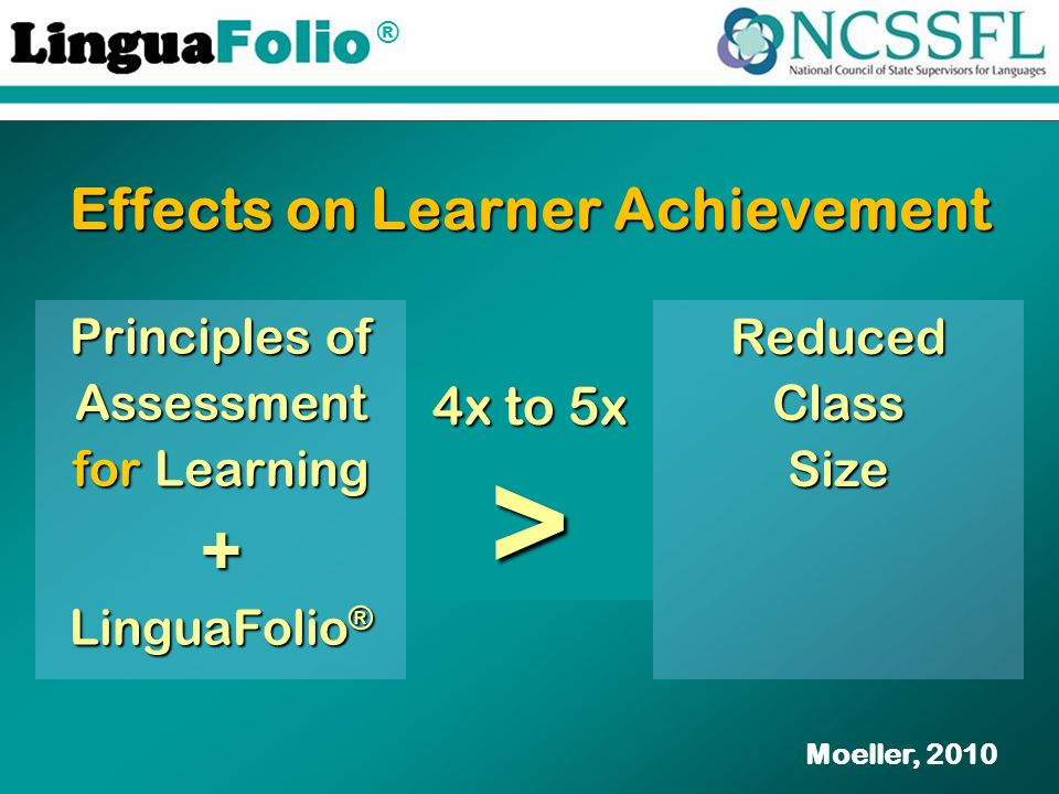 ® Effects on Learner Achievement Principles of Assessment for Learning + LinguaFolio ® ReducedClassSize vs. 4x to 5x > Moeller, 2010