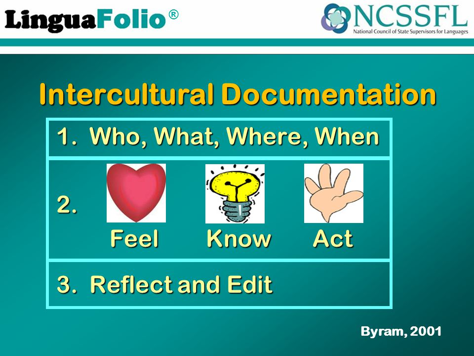 ® Intercultural Documentation 1. Who, What, Where, When 2. Feel Know Act Feel Know Act 3. Reflect and Edit Byram, 2001