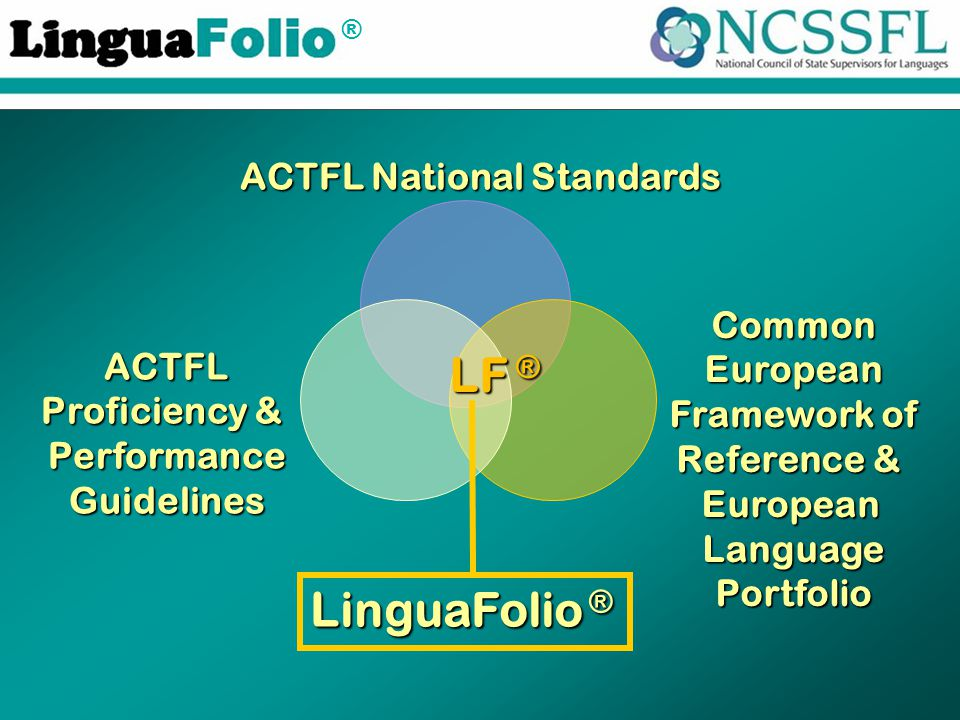 ® ACTFL National Standards Common European Framework of Reference & EuropeanLanguagePortfolio ACTFL Proficiency & Performance Guidelines LF ® LinguaFo