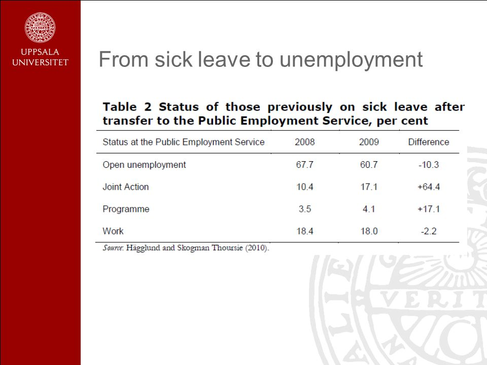 Transition after long-term sick leave