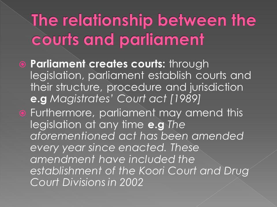  Parliament creates courts: through legislation, parliament establish courts and their structure, procedure and jurisdiction e.g Magistrates' Court a