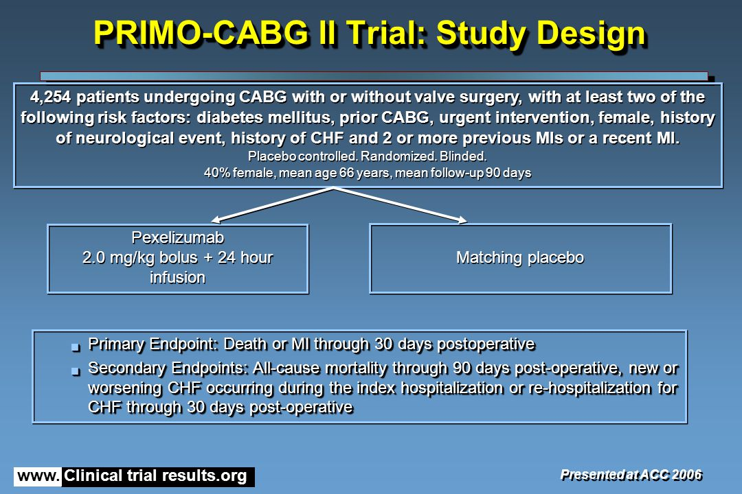 www. Clinical trial results.org PRIMO-CABG ll Trial: Study Design Presented at ACC 2006  Primary Endpoint: Death or MI through 30 days postoperative