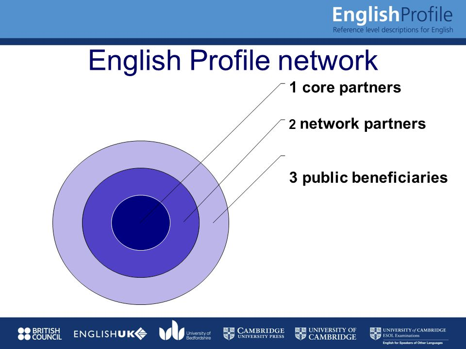 English Profile network 1 core partners 2 network partners 3 public beneficiaries