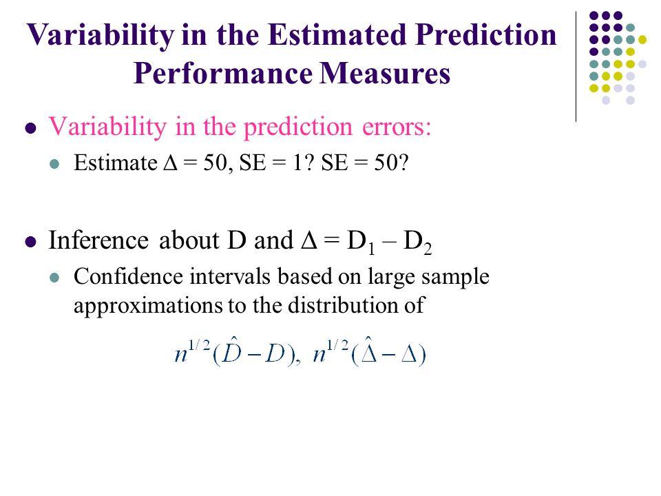 Variability in the prediction errors: Estimate  = 50, SE = 1.