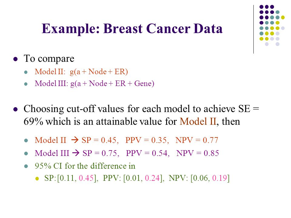 Example: Breast Cancer Data To compare Model II: g(a + Node + ER) Model III: g(a + Node + ER + Gene) Choosing cut-off values for each model to achieve SE = 69% which is an attainable value for Model II, then Model II  SP = 0.45, PPV = 0.35, NPV = 0.77 Model III  SP = 0.75, PPV = 0.54, NPV = 0.85 95% CI for the difference in SP: [0.11, 0.45], PPV: [0.01, 0.24], NPV: [0.06, 0.19]