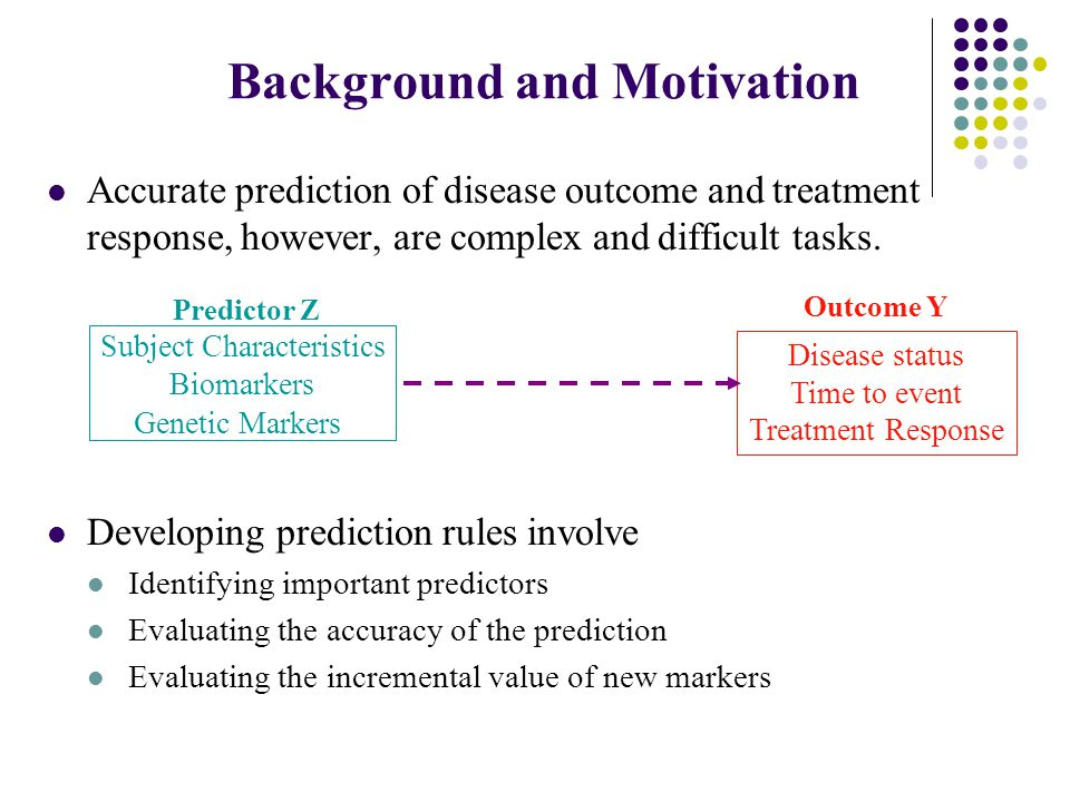 Background and Motivation Subject Characteristics Biomarkers Genetic Markers Predictor Z Outcome Y Disease status Time to event Treatment Response Accurate prediction of disease outcome and treatment response, however, are complex and difficult tasks.