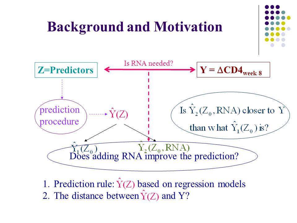 Background and Motivation Y =  CD4 week 8 Z=Predictors Is RNA needed.