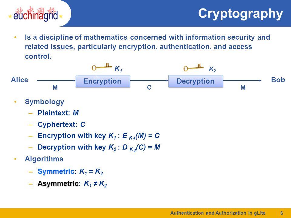Symmetric Algorithm Authentication and Authorization in gLite 7 AliceBob Hi3$rHi AliceBob Hi3$rHi3$r