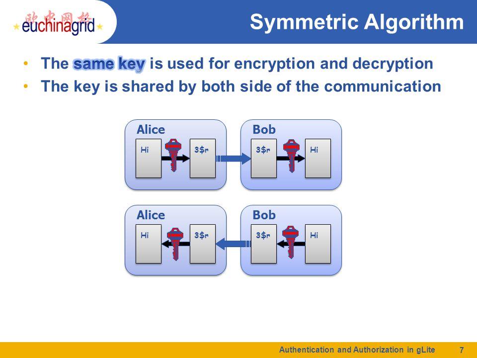 Symmetric Algorithm Advantages: –Fast & Easy Problems: –How to distribute the key.
