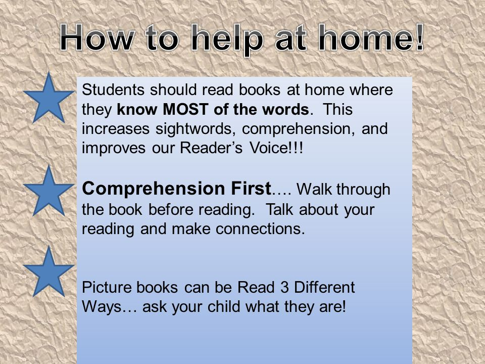Students should read books at home where they know MOST of the words. This increases sightwords, comprehension, and improves our Reader's Voice!!! Com