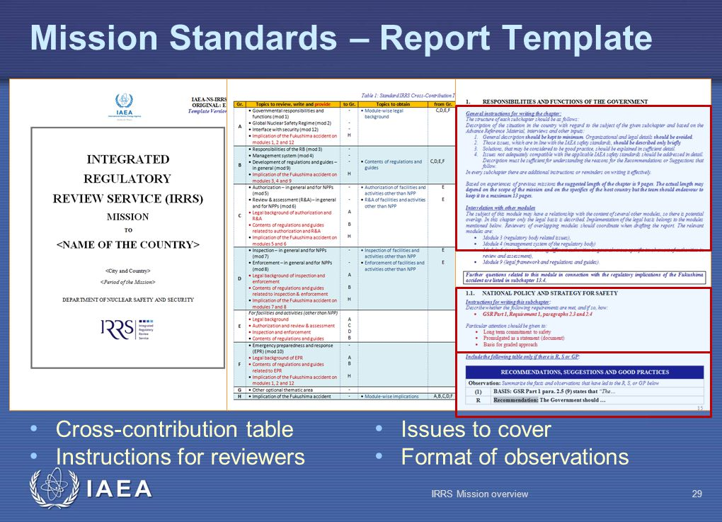 IAEA Mission Standards – Report Template Cross-contribution table Instructions for reviewers Issues to cover Format of observations IRRS Mission overview29