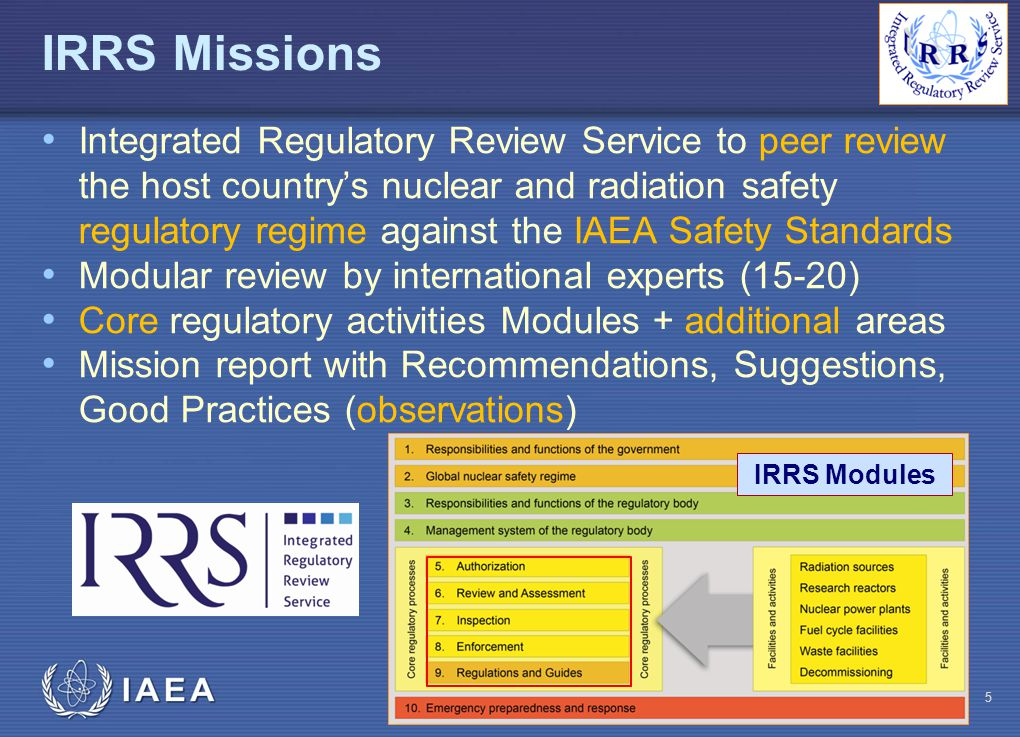 IAEA IRRS Missions Integrated Regulatory Review Service to peer review the host country's nuclear and radiation safety regulatory regime against the IAEA Safety Standards Modular review by international experts (15-20) Core regulatory activities Modules + additional areas Mission report with Recommendations, Suggestions, Good Practices (observations) IRRS Mission overview5 IRRS Modules