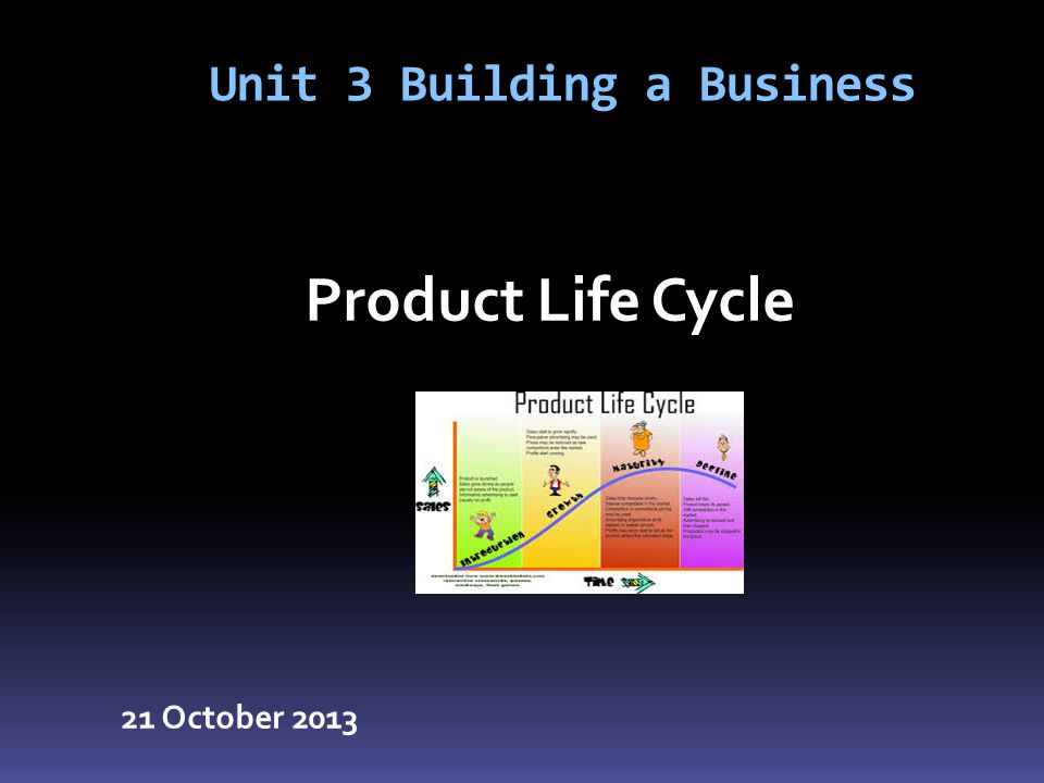 Unit 3 Building a Business Product Life Cycle 21 October 2013