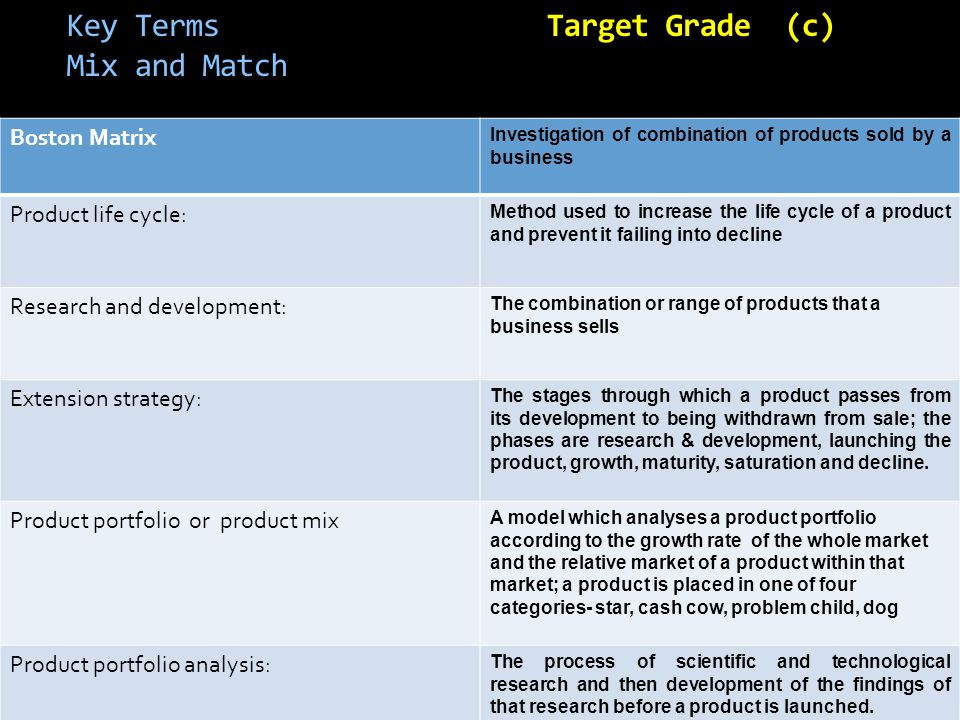 Key Terms Target Grade (c) Mix and Match :::: Boston Matrix Investigation of combination of products sold by a business Product life cycle: Method used to increase the life cycle of a product and prevent it failing into decline Research and development: The combination or range of products that a business sells Extension strategy: The stages through which a product passes from its development to being withdrawn from sale; the phases are research & development, launching the product, growth, maturity, saturation and decline.