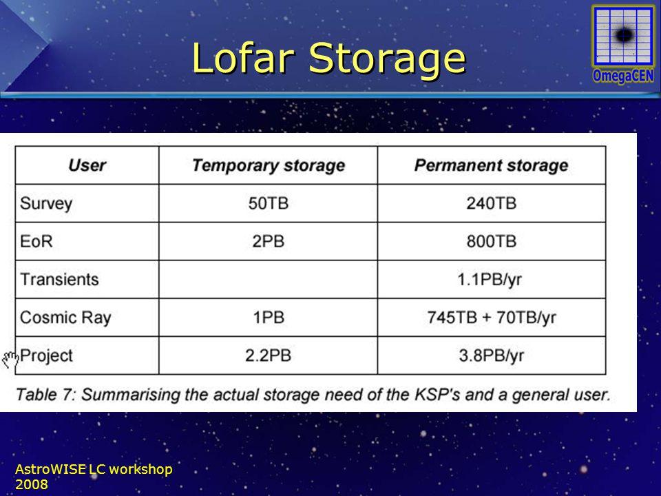 AstroWISE LC workshop 2008 Lofar Storage