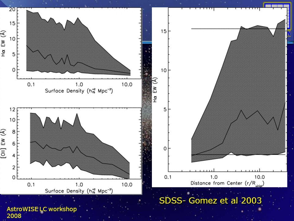 AstroWISE LC workshop 2008 SDSS- Gomez et al 2003
