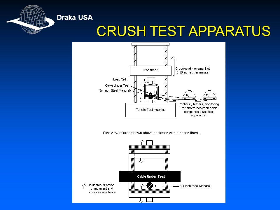 CRUSH TEST APPARATUS Draka USA
