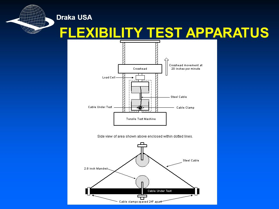 FLEXIBILITY TEST APPARATUS Draka USA