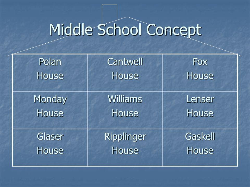 Middle School Concept PolanHouseCantwellHouseFoxHouse MondayHouseWilliamsHouseLenserHouse GlaserHouseRipplingerHouseGaskellHouse