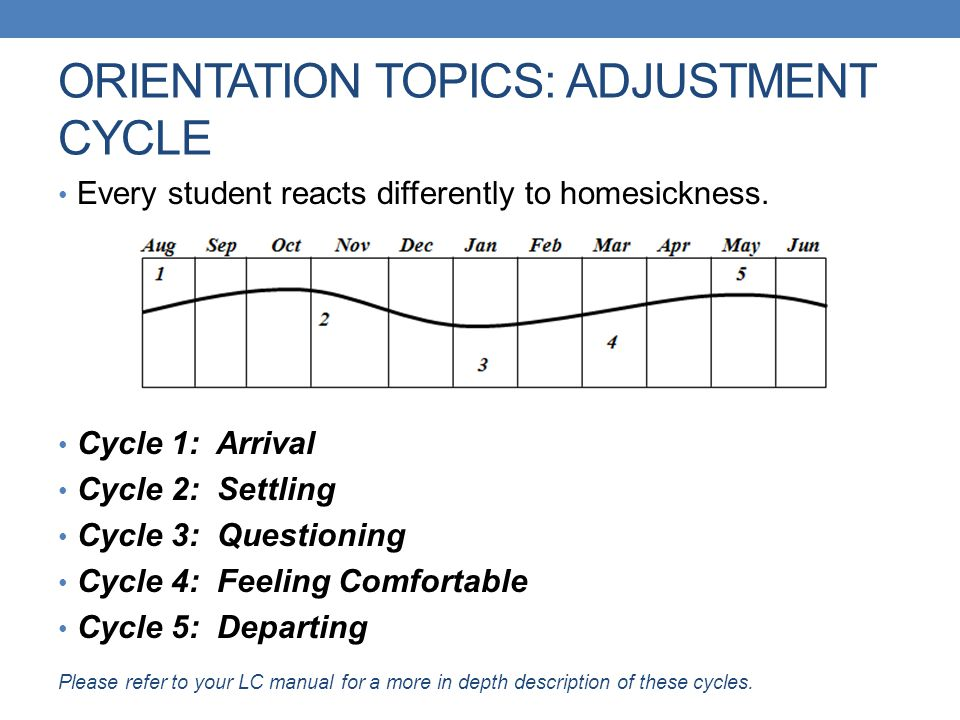 ORIENTATION TOPICS: ADJUSTMENT CYCLE Every student reacts differently to homesickness. Cycle 1: Arrival Cycle 2: Settling Cycle 3: Questioning Cycle 4