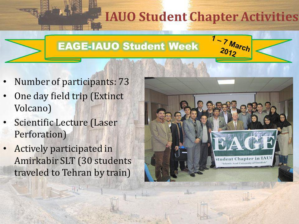 IAUO Student Chapter Activities Number of participants: 73 One day field trip (Extinct Volcano) Scientific Lecture (Laser Perforation) Actively participated in Amirkabir SLT (30 students traveled to Tehran by train) 1 – 7 March 2012