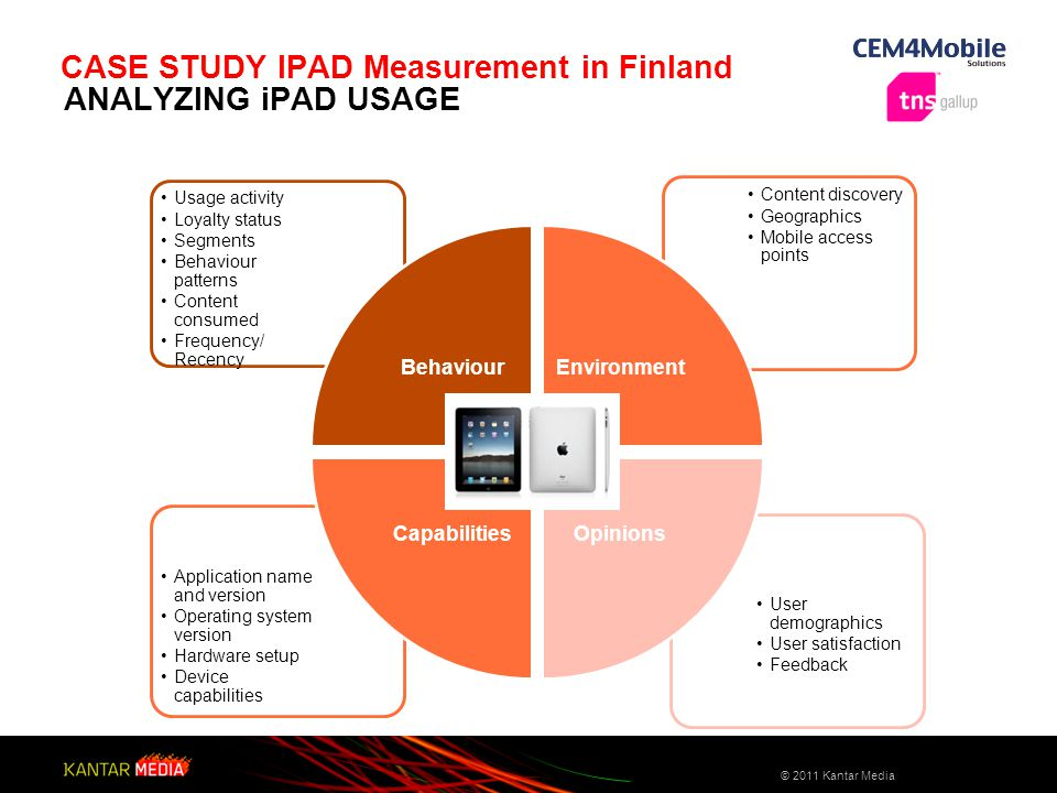 ANALYZING iPAD USAGE User demographics User satisfaction Feedback Application name and version Operating system version Hardware setup Device capabili