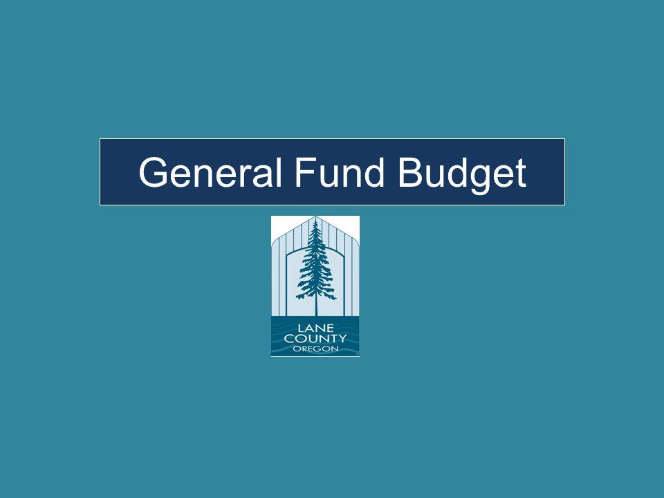General Fund Budget