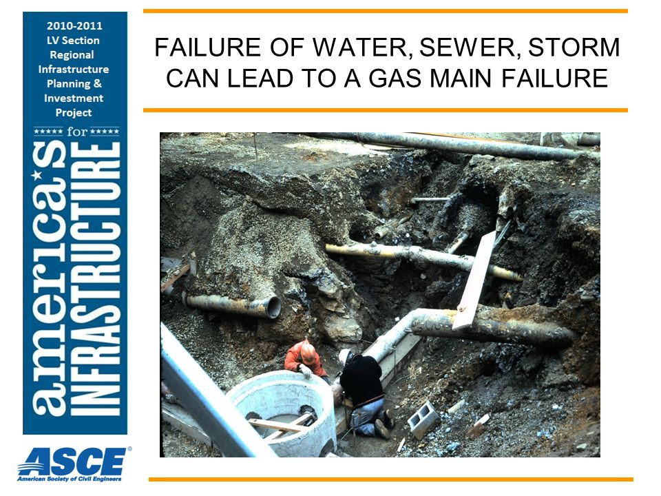 FAILURE OF WATER, SEWER, STORM CAN LEAD TO A GAS MAIN FAILURE