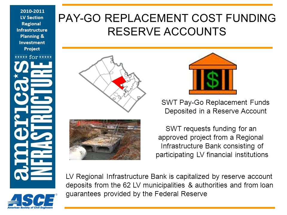 PAY-GO REPLACEMENT COST FUNDING RESERVE ACCOUNTS SWT Pay-Go Replacement Funds Deposited in a Reserve Account SWT requests funding for an approved project from a Regional Infrastructure Bank consisting of participating LV financial institutions LV Regional Infrastructure Bank is capitalized by reserve account deposits from the 62 LV municipalities & authorities and from loan guarantees provided by the Federal Reserve