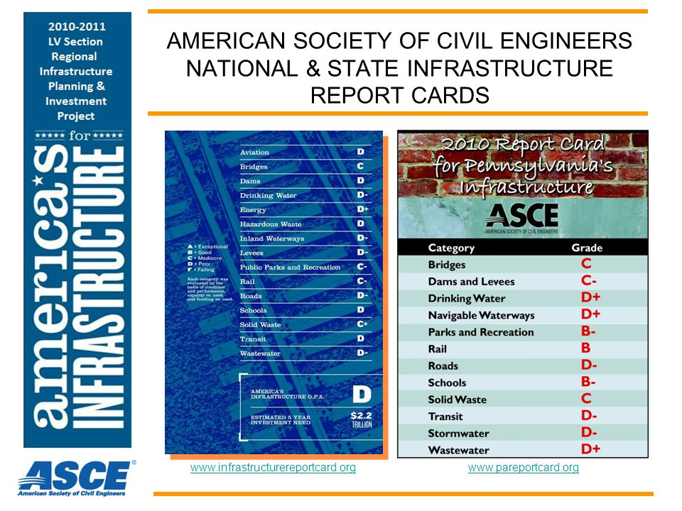 AMERICAN SOCIETY OF CIVIL ENGINEERS NATIONAL & STATE INFRASTRUCTURE REPORT CARDS www.infrastructurereportcard.orgwww.pareportcard.org