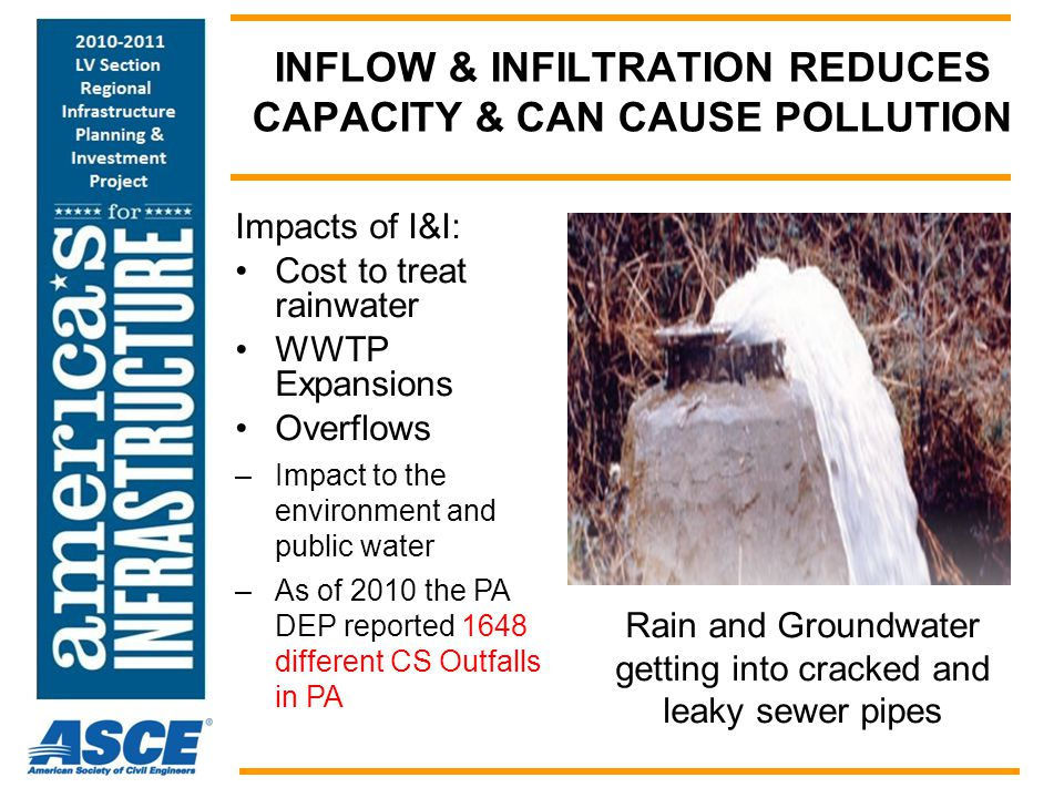 INFLOW & INFILTRATION REDUCES CAPACITY & CAN CAUSE POLLUTION Impacts of I&I: Cost to treat rainwater WWTP Expansions Overflows –Impact to the environment and public water –As of 2010 the PA DEP reported 1648 different CS Outfalls in PA Rain and Groundwater getting into cracked and leaky sewer pipes