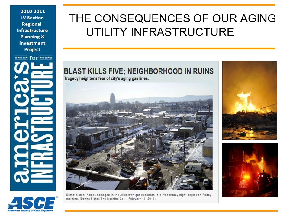 THE CONSEQUENCES OF OUR AGING UTILITY INFRASTRUCTURE
