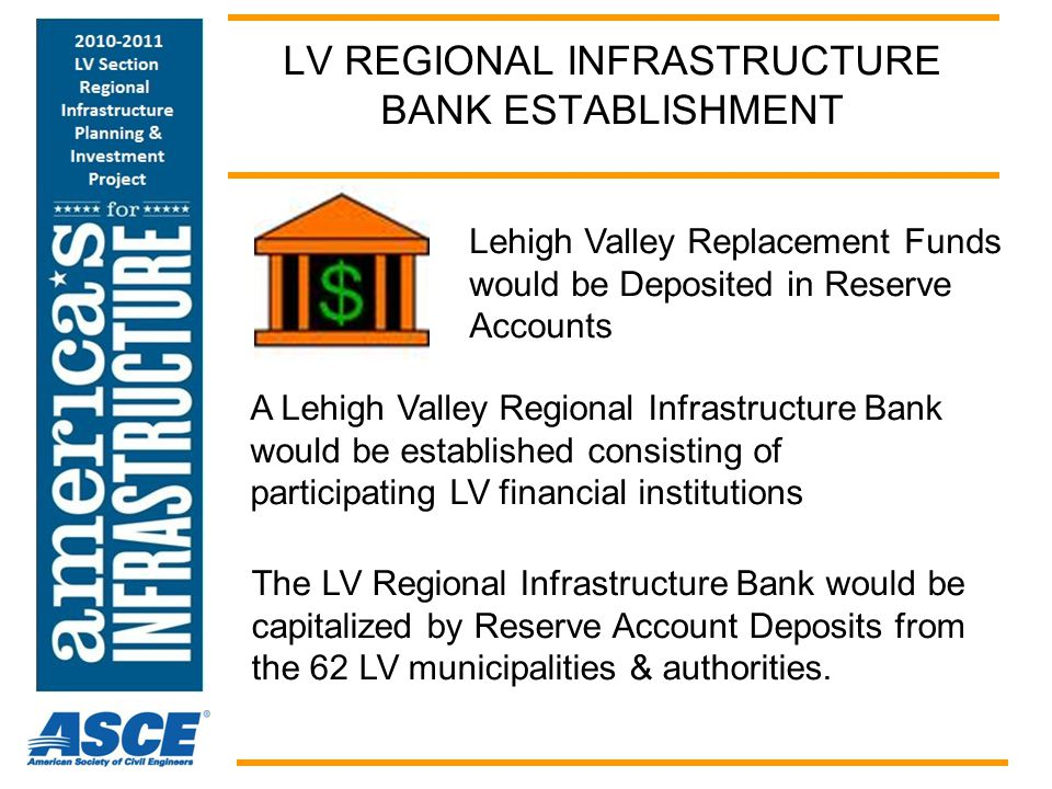 LV REGIONAL INFRASTRUCTURE BANK ESTABLISHMENT Lehigh Valley Replacement Funds would be Deposited in Reserve Accounts A Lehigh Valley Regional Infrastr