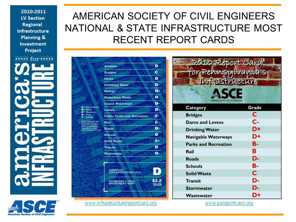AMERICAN SOCIETY OF CIVIL ENGINEERS NATIONAL & STATE INFRASTRUCTURE MOST RECENT REPORT CARDS www.infrastructurereportcard.orgwww.pareportcard.org
