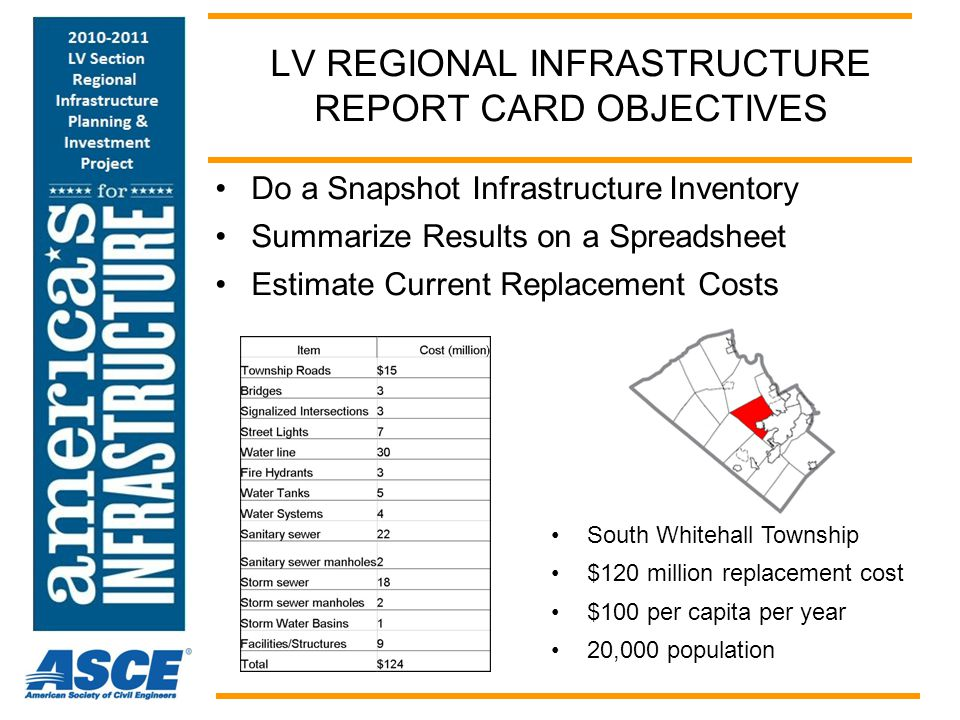 PROPOSED LV REGIONAL INFRASTRUCTURE PLANNING & INVESTMENT MODEL LEHIGH VALLEY 2050 Vision Statement PAY-AS-YOU-GO Life Cycle Cost Funding Model Adopted.