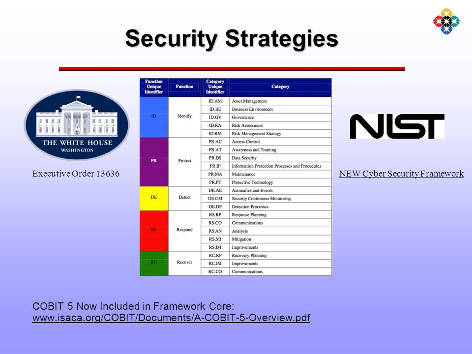 Security Strategies COBIT 5 Now Included in Framework Core: www.isaca.org/COBIT/Documents/A-COBIT-5-Overview.pdf Executive Order 13636 NEW Cyber Security Framework
