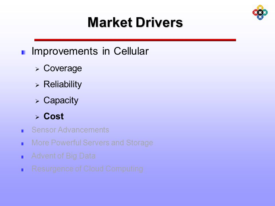 Market Drivers Improvements in Cellular  Coverage  Reliability  Capacity  Cost Sensor Advancements More Powerful Servers and Storage Advent of Big Data Resurgence of Cloud Computing