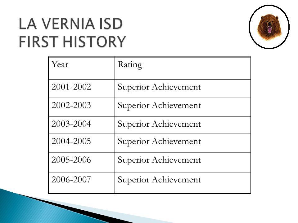 YearRating 2001-2002Superior Achievement 2002-2003Superior Achievement 2003-2004Superior Achievement 2004-2005Superior Achievement 2005-2006Superior Achievement 2006-2007Superior Achievement