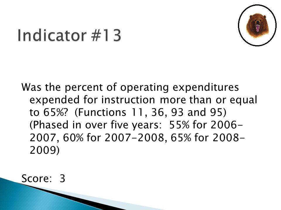 Was the percent of operating expenditures expended for instruction more than or equal to 65%.